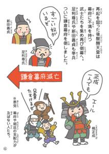 再起を図った後醍醐天皇は 幕府に不満を持つ 武士たちを集め再び倒幕へ。 足利尊氏や新田義貞も挙兵 ついに鎌倉幕府を倒しました。 ※悪党 幕府や朝廷の支配力が及ばない人たち。